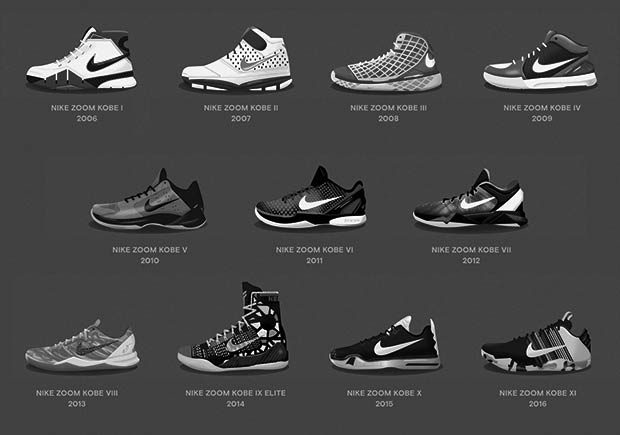 "NIKE TO HONOR KOBE WITH ""FADE TO BLACK"" RETRO COLLECTION"