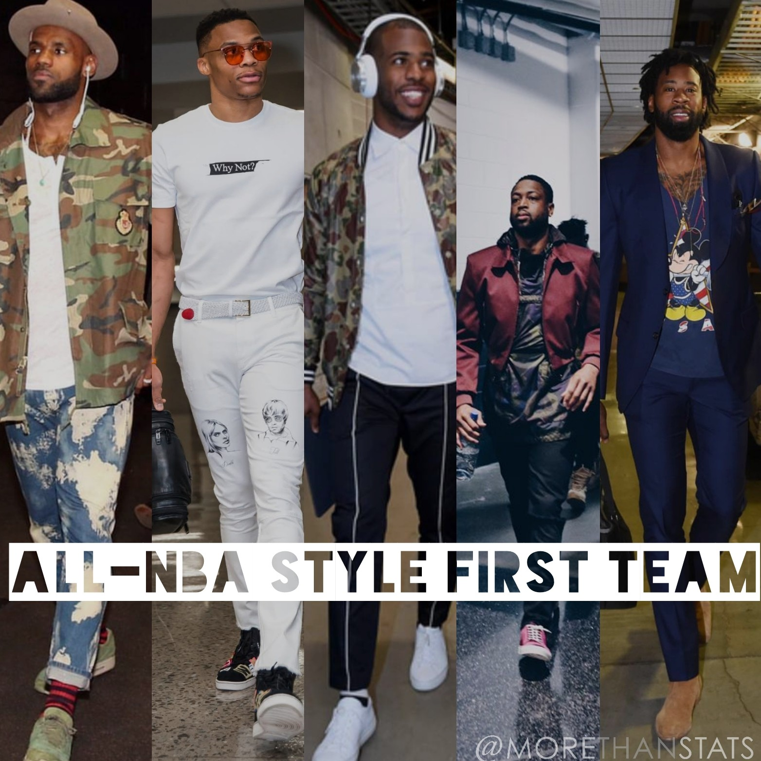 ALL-NBA STYLE Team 2016-17