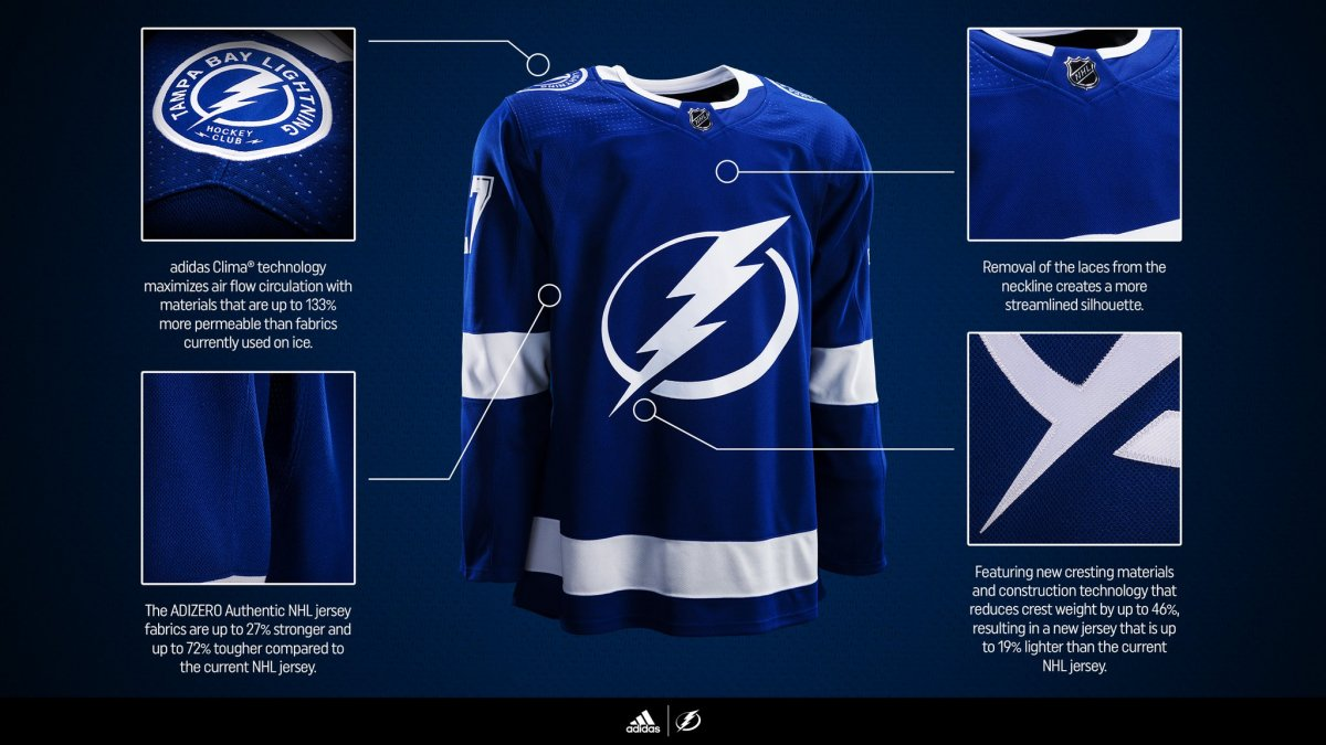 best authentic 8b80c c4e56 The New NHL Jerseys 2017-2018 Are Awesome! Here's Why.